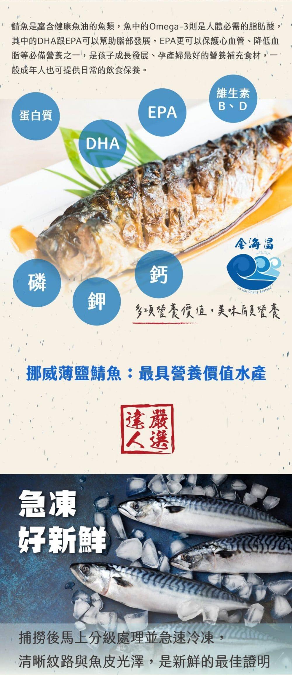 挪威薄鹽鯖魚片